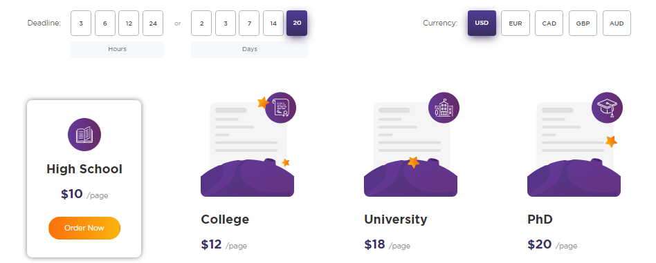 Paperhelp.org Pricing