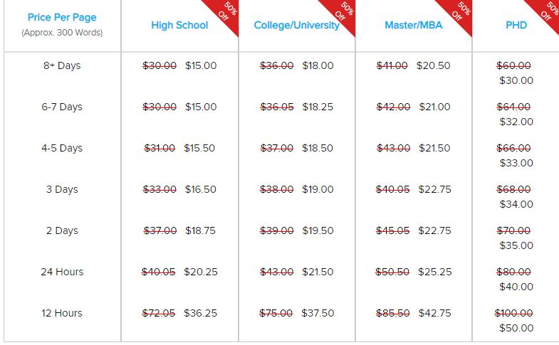 myperfectpaper-prices